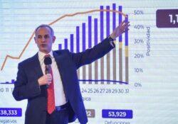 Habrá rebrotes de covid-19 por reactivación económica: Ssa