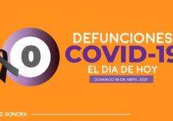 Confirma Secretaría de Salud 93 nuevos casos y 0 fallecimientos por Covid-19