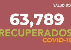 Confirma Secretaría de Salud 19 defunciones y 141 nuevos casos por COVID-19